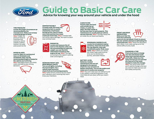 [Infographic] Guide to Basic Car Care